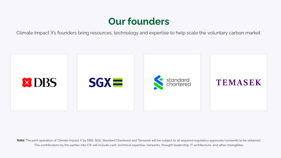 Climate Impact X Founders